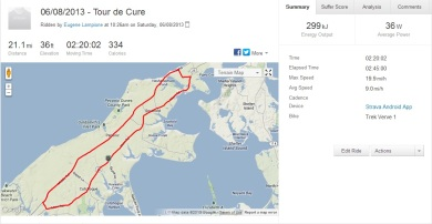 Tour de Cure - 20 Mile Route
